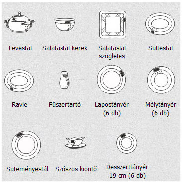 pannonia étkészlet